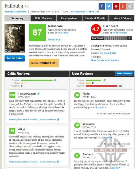 Metacritic.com Fallout 4