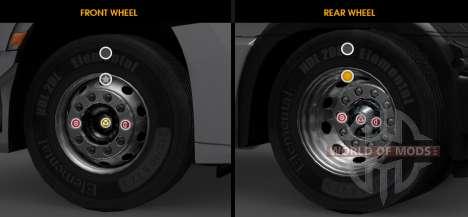 la Mejora de la modificación de la rueda