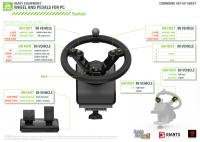 la Configuración de la dirección para Farming Simulator 2015