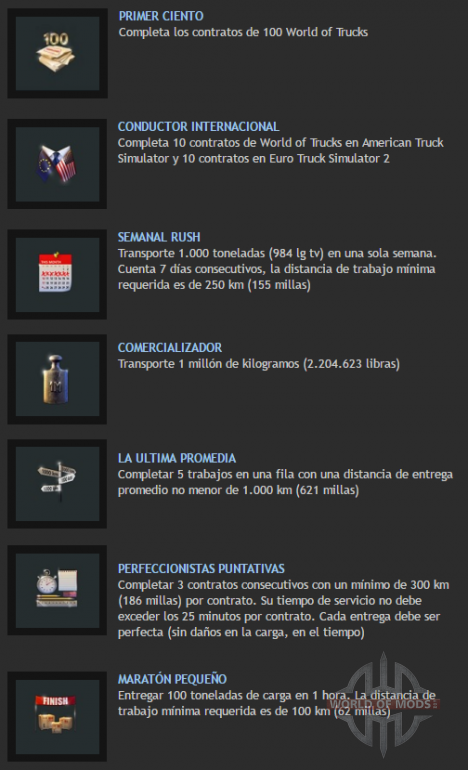 Nuevos logros en World of Trucks