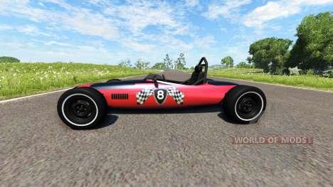 DSC Bora 2014 Red para BeamNG Drive