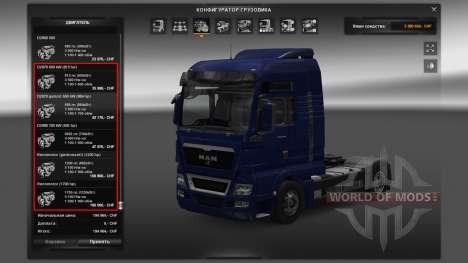 El motor para MAN truck para Euro Truck Simulator 2
