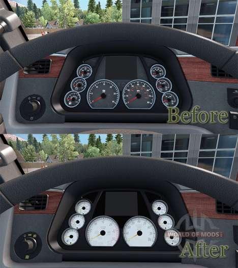 Electrodomésticos de lujo para American Truck Simulator