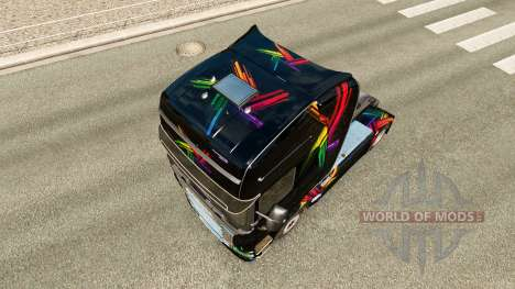 La FDT de la piel para Scania camión para Euro Truck Simulator 2
